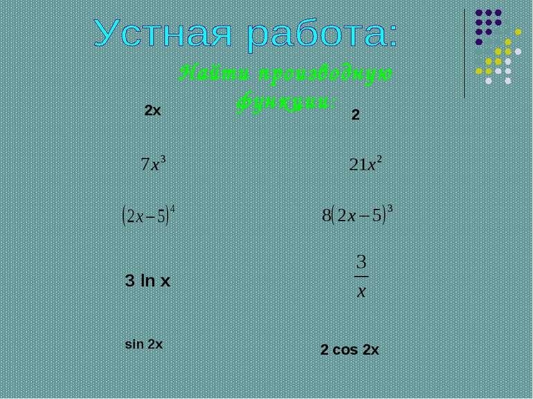 2х Найти производную функции: sin 2x 2 3 ln x 2 cos 2x