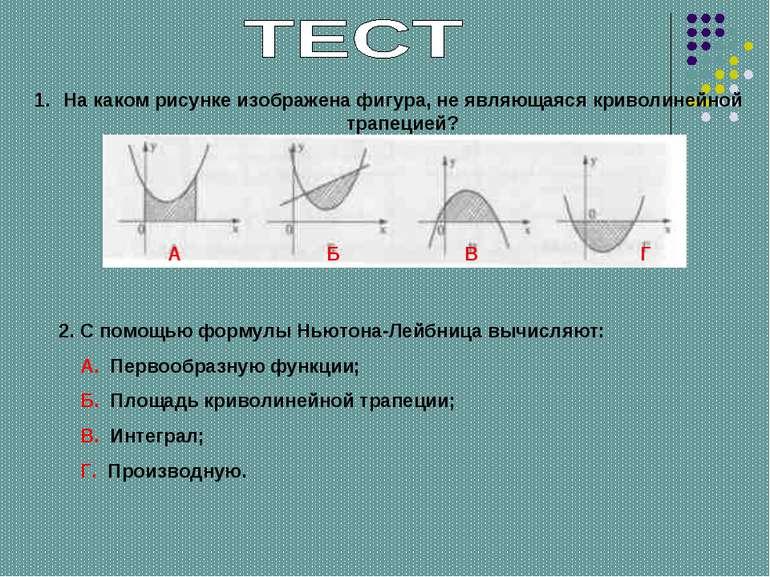 На каком рисунке изображена фигура, не являющаяся криволинейной трапецией? 2....