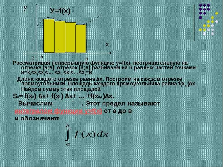 у х Рассматривая непрерывную функцию у=f(х), неотрицательную на отрезке [а;в]...