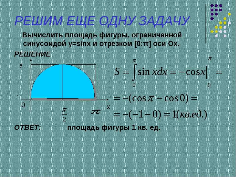 РЕШИМ ЕЩЕ ОДНУ ЗАДАЧУ Вычислить площадь фигуры, ограниченной синусоидой у=sin...