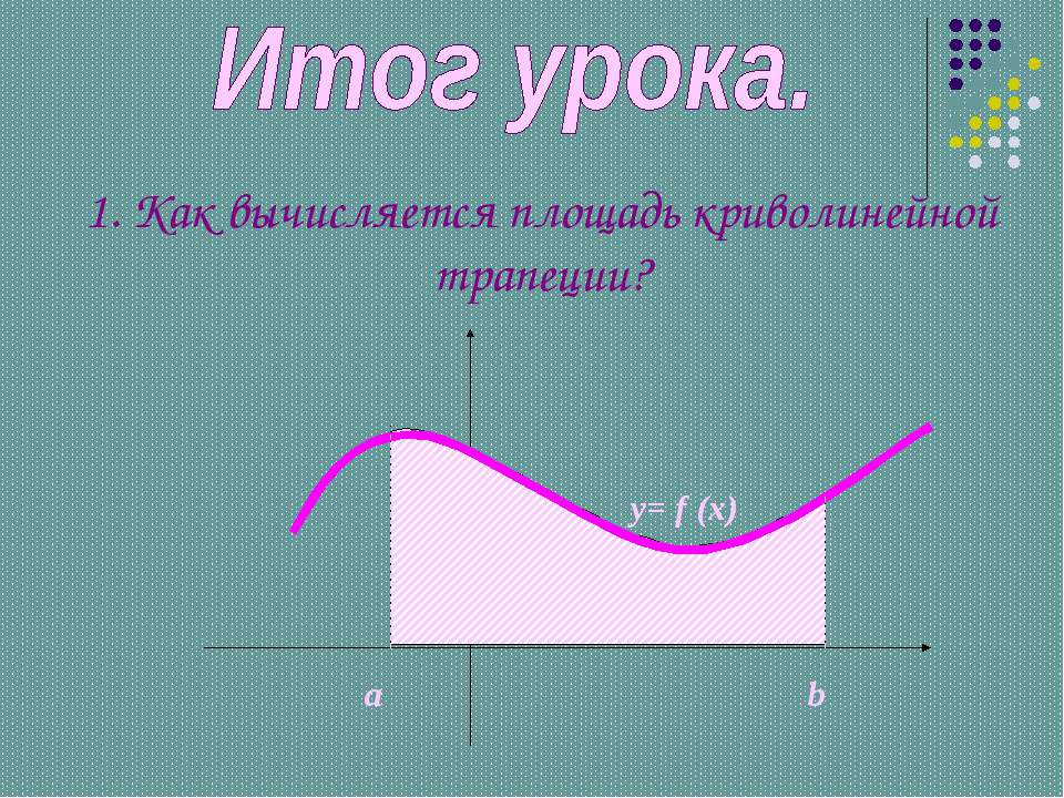 1. Как вычисляется площадь криволинейной трапеции? a b y= f (x)