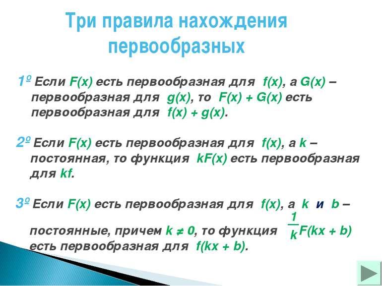 Три правила нахождения первообразных 1º Если F(x) есть первообразная для f(x)...
