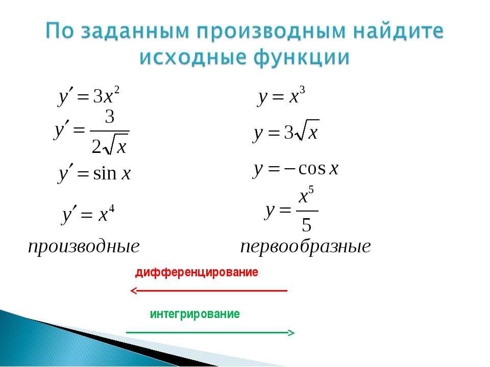 дифференцирование интегрирование