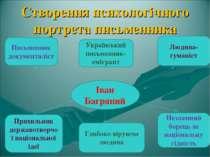 Створення психологічного портрета письменника Український письменник-емігрант...