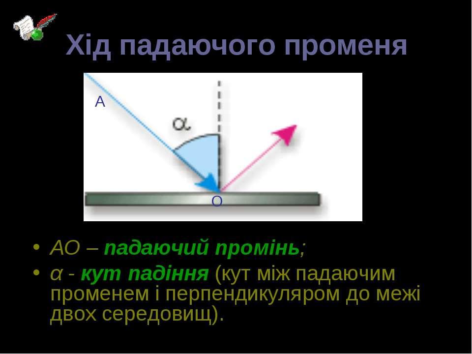 Хід падаючого променя АО – падаючий промінь; α - кут падіння (кут між падаючи...