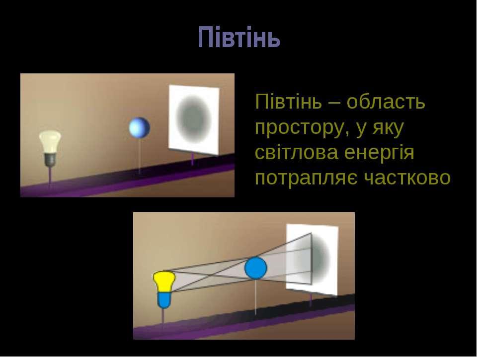 Півтінь Півтінь – область простору, у яку світлова енергія потрапляє частково