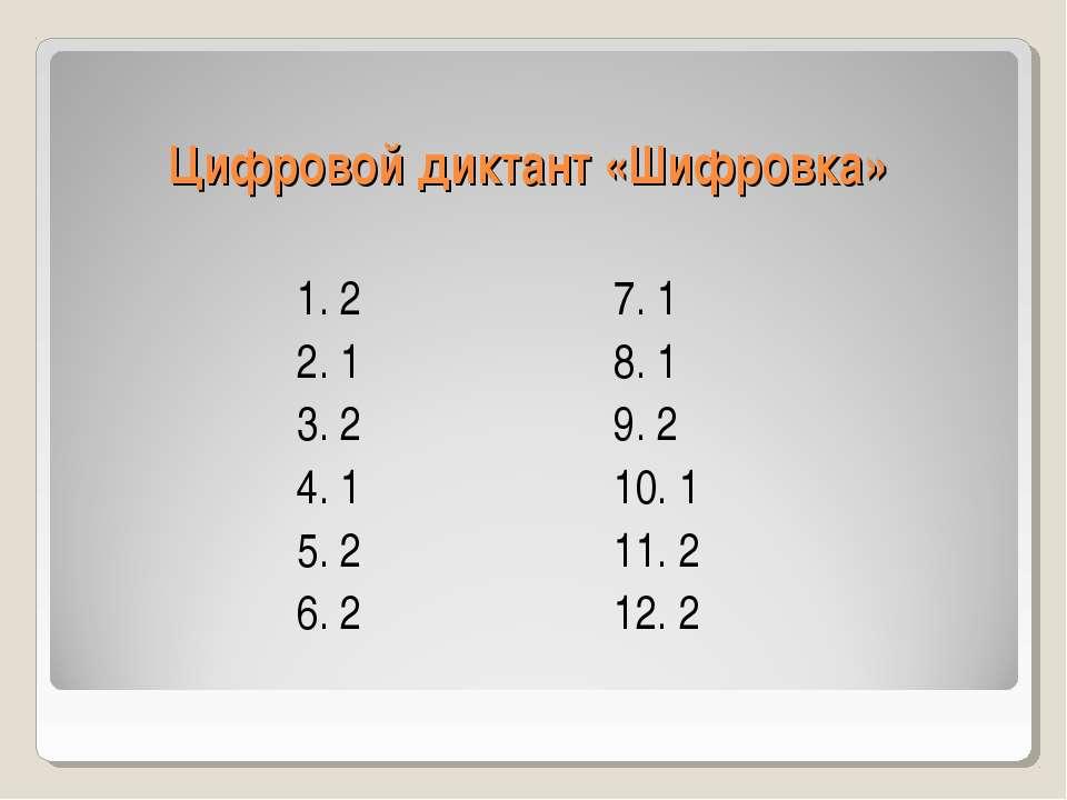 1. 2 2. 1 3. 2 4. 1 5. 2 6. 2 7. 1 8. 1 9. 2 10. 1 11. 2 12. 2 Цифровой дикта...