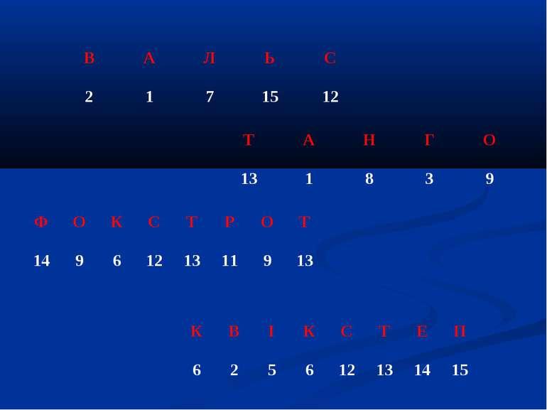 В А Л Ь С 2 1 7 15 12 Т А Н Г О 13 1 8 3 9 Ф О К С Т Р О Т 14 9 6 12 13 11 9 ...