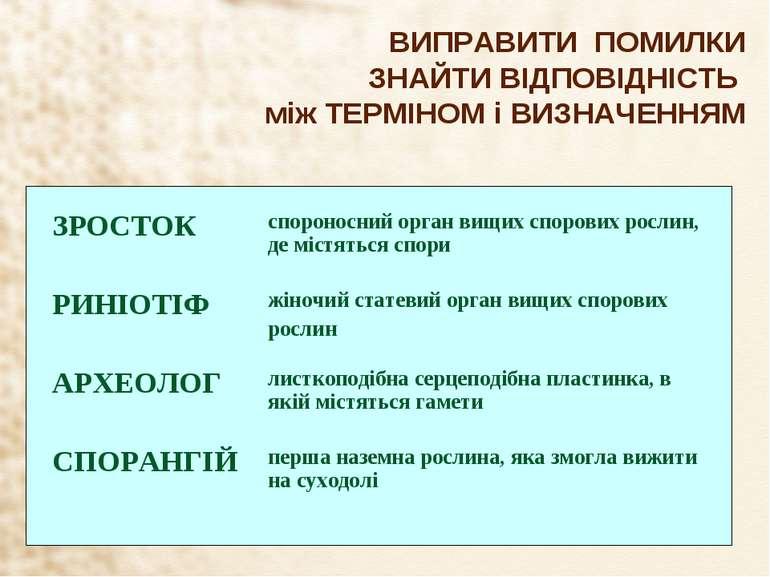 ВИПРАВИТИ ПОМИЛКИ ЗНАЙТИ ВІДПОВІДНІСТЬ між ТЕРМІНОМ і ВИЗНАЧЕННЯМ ЗРОСТОК спо...