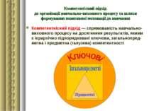 Компетентісний підхід до організації навчально-виховного процесу та шляхи фор...