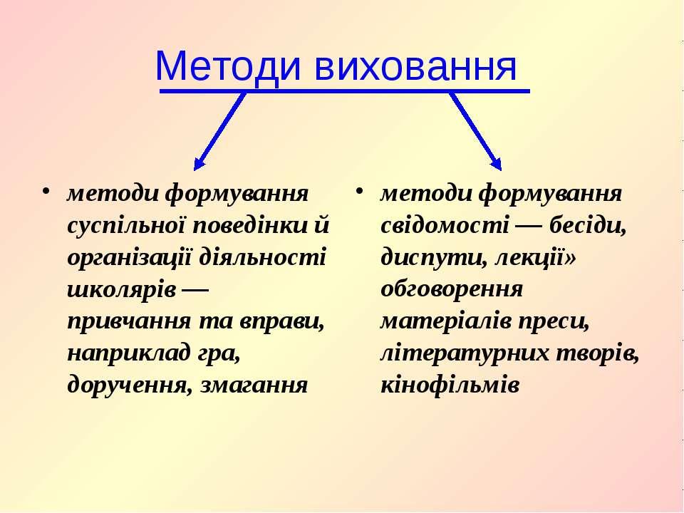 Методи виховання методи формування суспільної поведінки й організації діяльно...