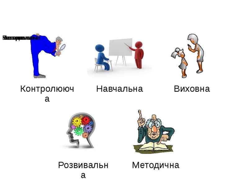 Функції