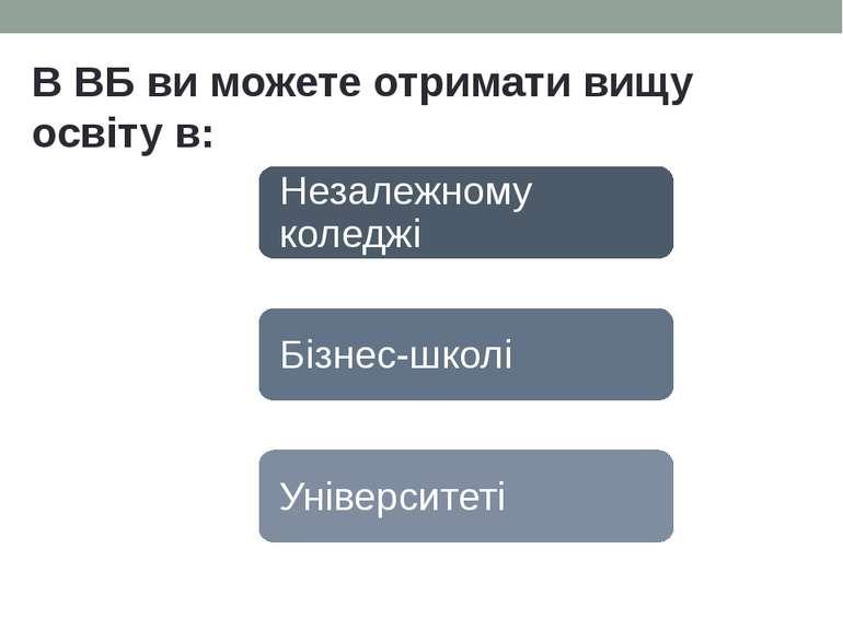 В ВБ ви можете отримати вищу освіту в: