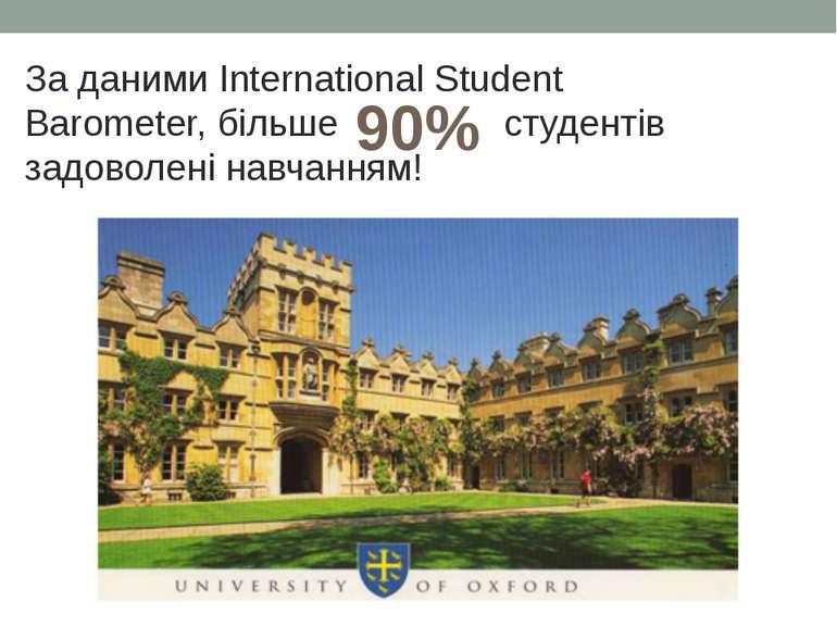 За даними International Student Barometer, більше студентів задоволені навчан...