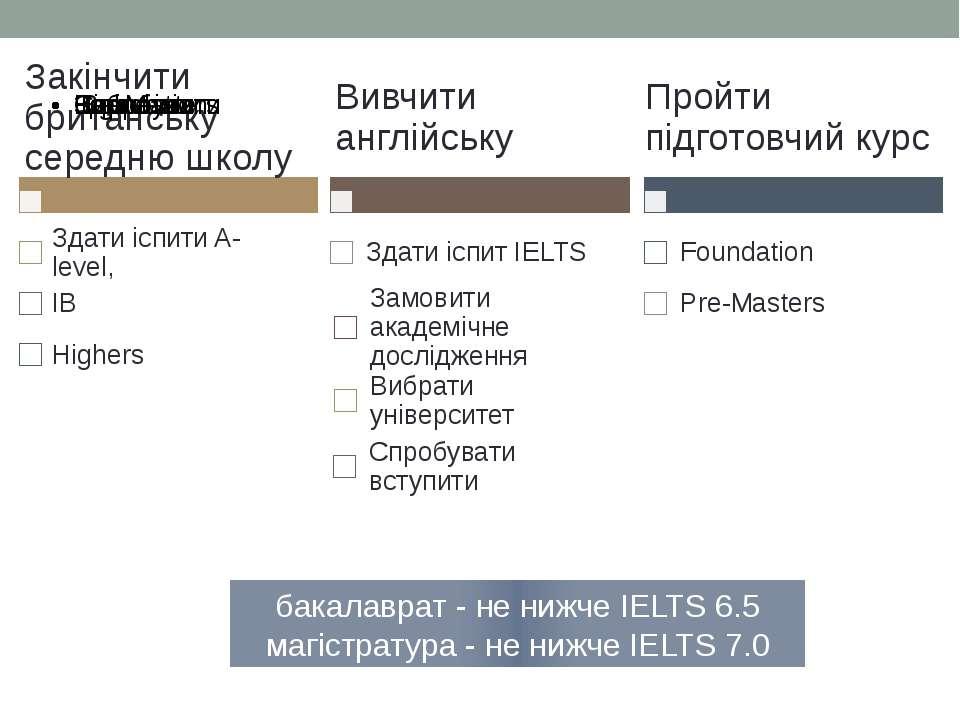 бакалаврат - не нижче IELTS 6.5 магістратура - не нижче IELTS 7.0