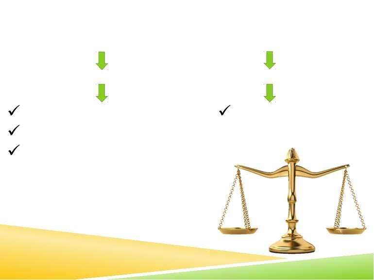 Умови створення підприємств Загальні Спеціальні Закони України Закони України...