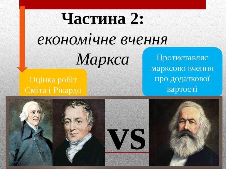Оцінка робіт Сміта і Рікардо Частина 2: економічне вчення Маркса Протиставляє...