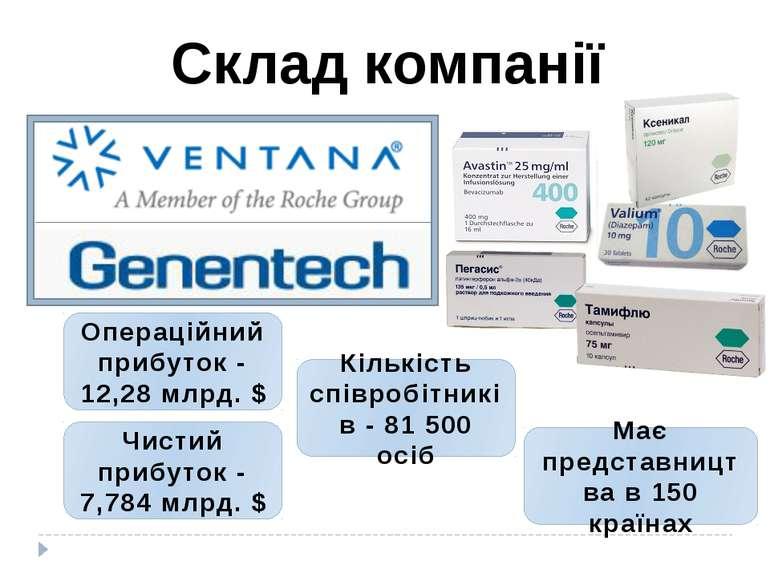 Склад компанії Операційний прибуток - 12,28 млрд. $ Чистий прибуток - 7,784 м...