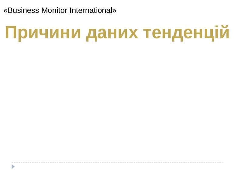 «Business Monitor International» 2012 Причини даних тенденцій