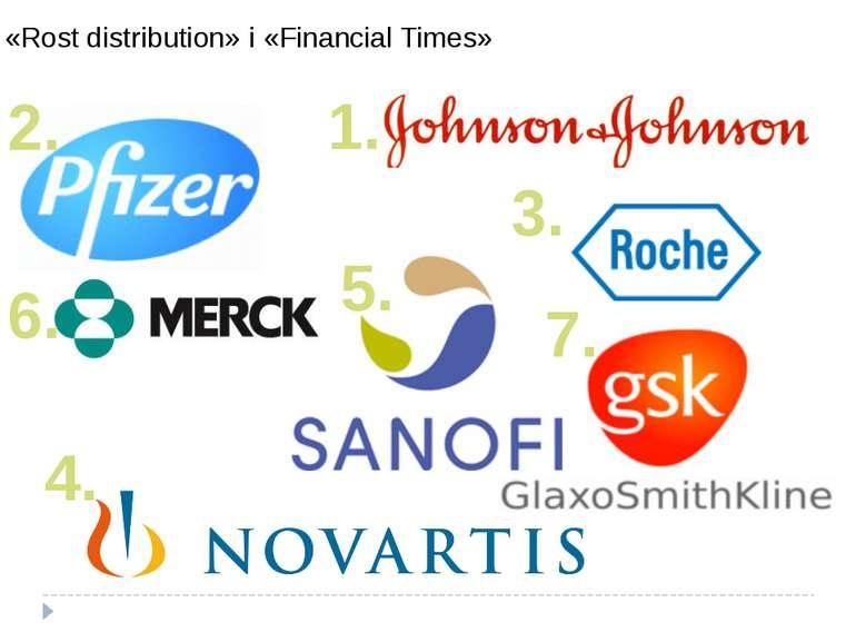 «Rost distribution» і «Financial Times» 2013 5. 2. 3. 1. 4. 6. 7.