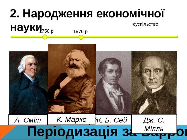 Періодизація за Барром 2. Народження економічної науки 1750 р. 1870 р. А. Смі...