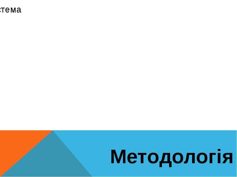 Методологія