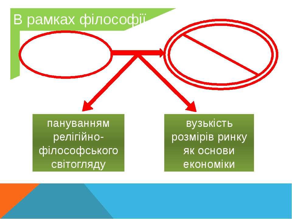 В рамках філософії економічний аспект об'єкт ґрунтовного аналізу пануванням р...