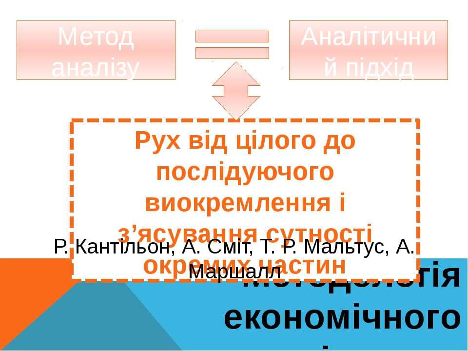 Методологія економічного дослідження Метод аналізу Аналітичний підхід Рух від...