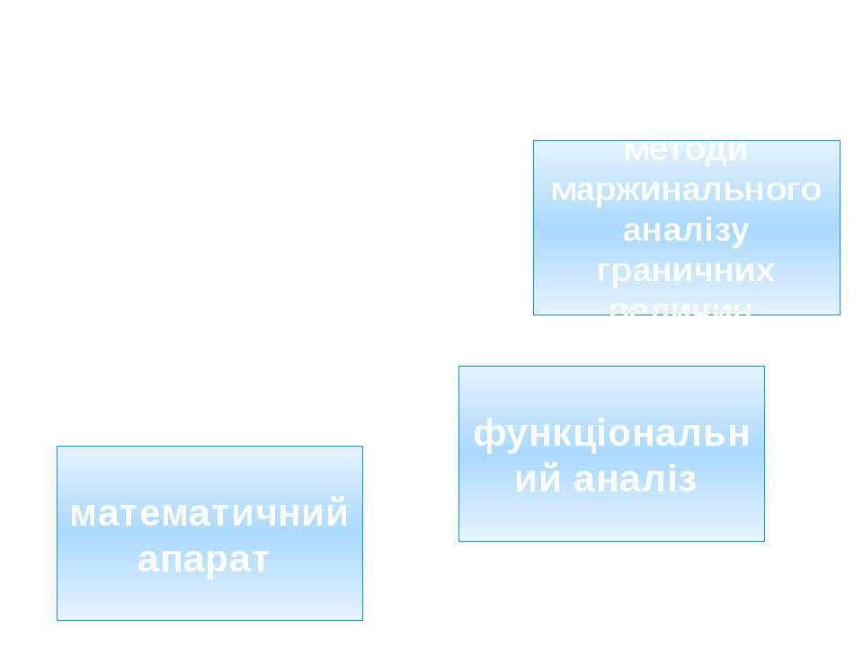 математичний апарат методи маржинального аналізу граничних величин функціонал...