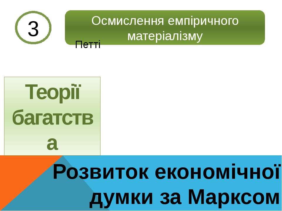 Розвиток економічної думки за Марксом 3 Осмислення емпіричного матеріалізму Т...