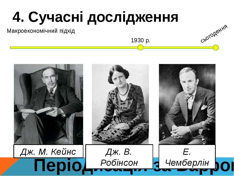Періодизація за Барром 4. Сучасні дослідження 1930 р. сьогодення Дж. М. Кейнс...