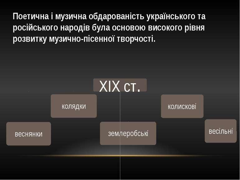 Поетична і музична обдарованість українського та російського народів була осн...