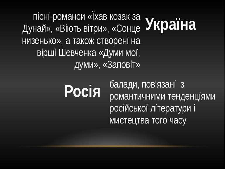 Росія Україна пісні-романси «Їхав козак за Дунай», «Віють вітри», «Сонце низе...