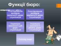 Функції бюро: