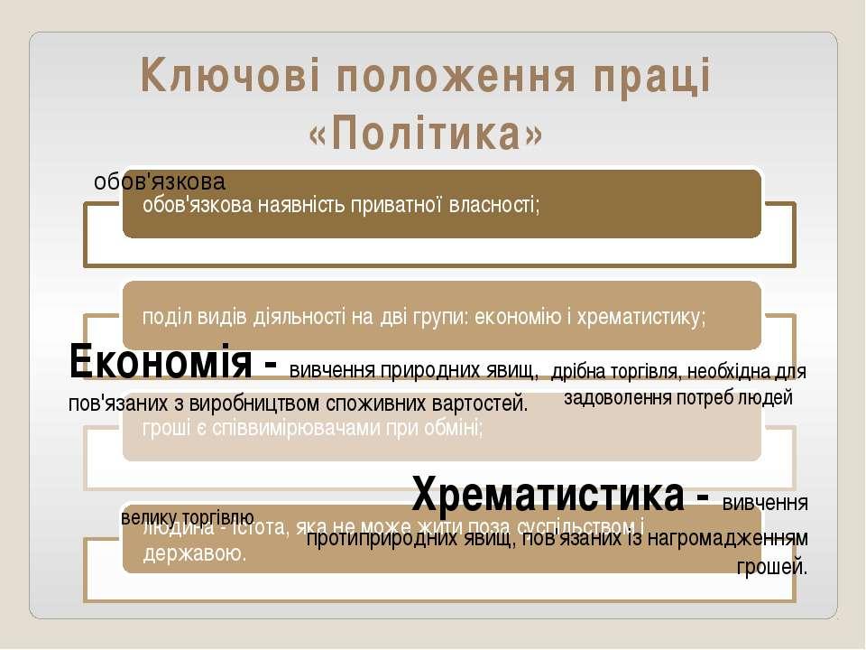 Ключові положення праці «Політика» Економія - вивчення природних явищ, пов'яз...