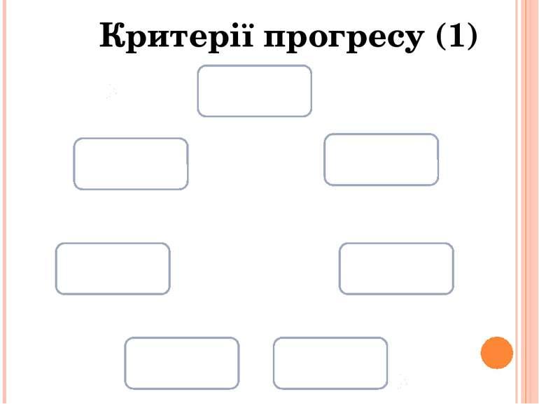 Критерії прогресу (1)
