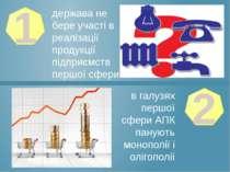 держава не бере участі в реалізації продукції підприємств першої сфери 2 1 в ...