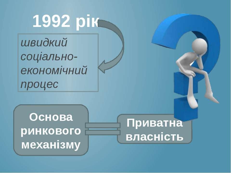 1992 рік швидкий соціально-економічний процес Приватна власність Основа ринко...