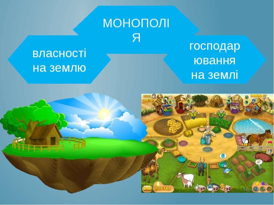 власності на землю господарювання на землі МОНОПОЛІЯ
