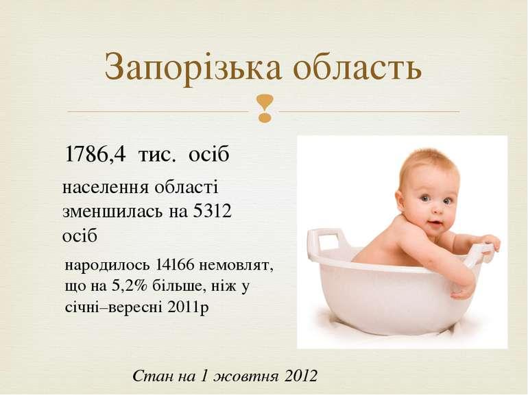 Запорізька область Стан на 1 жовтня 2012 1786,4 тис. осіб населення області з...