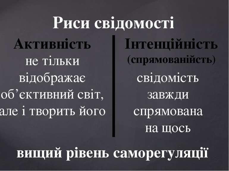 Риси свідомості Активність Інтенційність (спрямованійсть) свідомість завжди с...