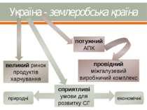 Україна - землеробська країна