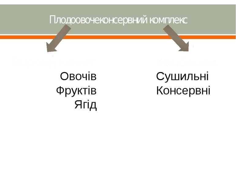 Плодоовочеконсервний комплекс