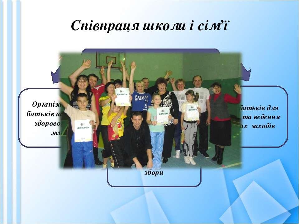 Співпраця школи і сім'ї форми взаємодії Організація освіти батьків щодо веден...