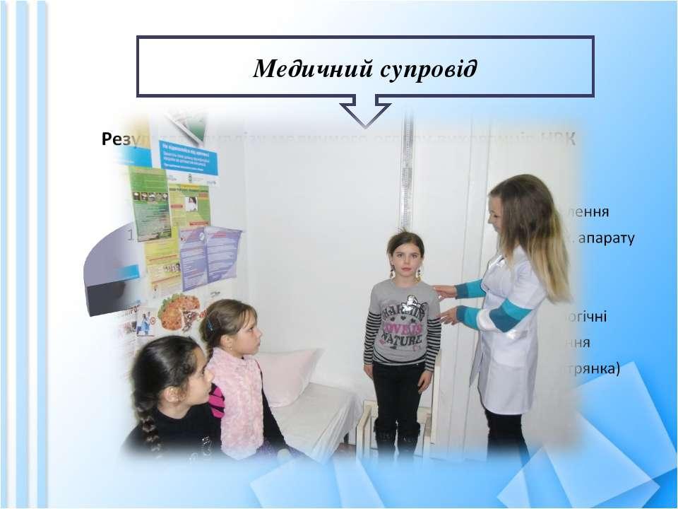Медичний супровід