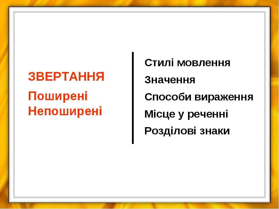 Стилі мовлення Значення Способи вираження Місце у реченні Розділові знаки ЗВЕ...