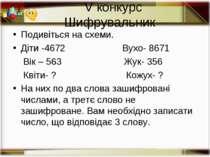 V конкурс Шифрувальник Подивіться на схеми. Діти -4672 Вухо- 8671 Вік – 563 Ж...