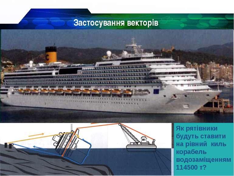Company Logo Застосування векторів Як рятівники будуть ставити на рівний киль...