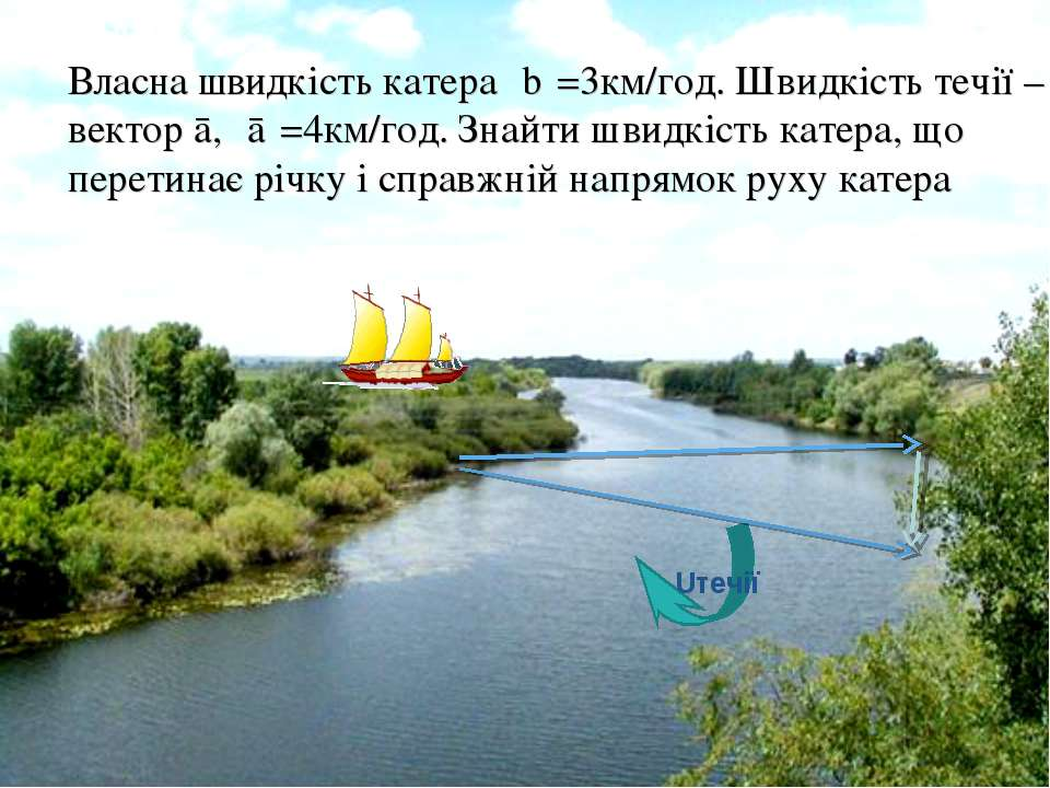 Задача: Власна швидкість катера b =3км/год. Швидкість течії – вектор ā, ā =4к...
