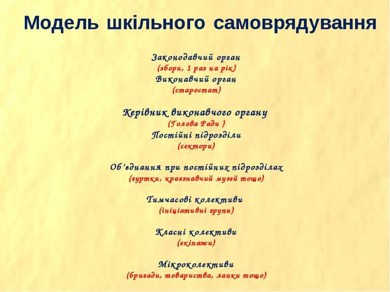 Модель шкільного самоврядування Законодавчий орган (збори, 1 раз на рік) Вико...